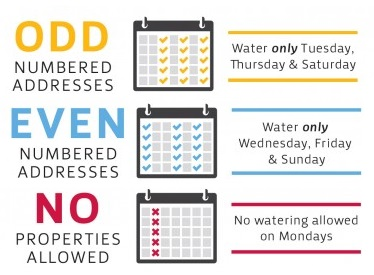 Water use restrictions chart