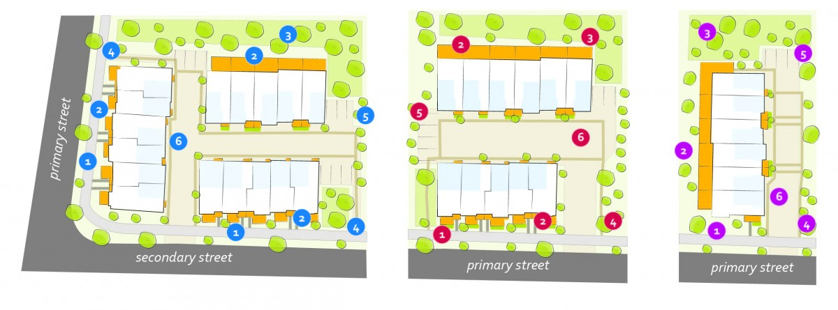 2040 OCP - Form and Character - Demonstration Plan - Infill Lots