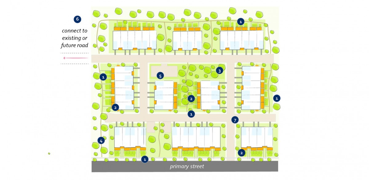 2040 OCP - Form and Character - Demonstration Plan Diagram - Large Townhouse