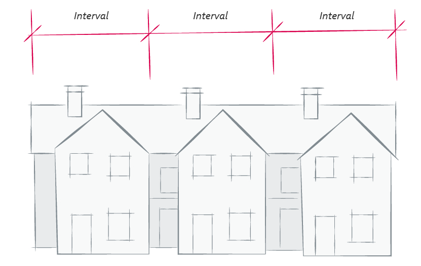 2040 OCP - Form and Character - Figure 25, diagram of building facade being broken up into intervals