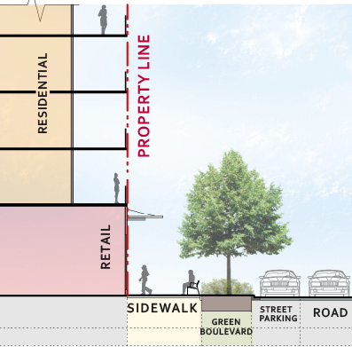 OCP 2040 - MidRise Guidelines - Mixed use with ground level retail diagram