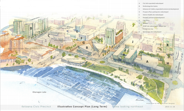 Illustrative long term Civic Precinct Plan
