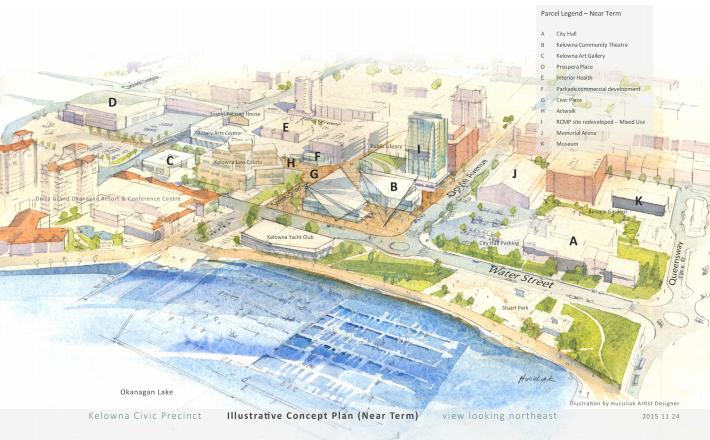 Illustrative near term Civic Precinct Plan diagram