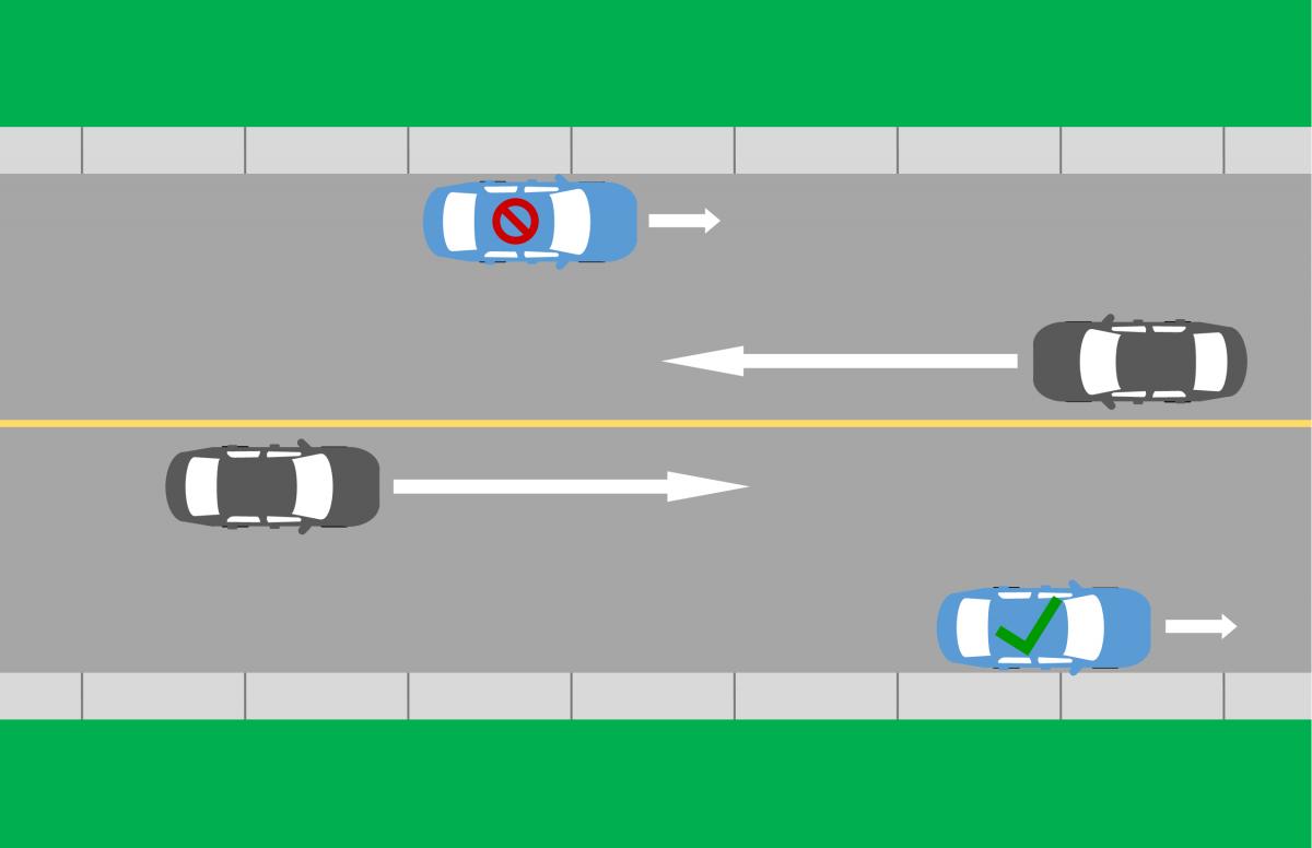 Against Traffic Diagram