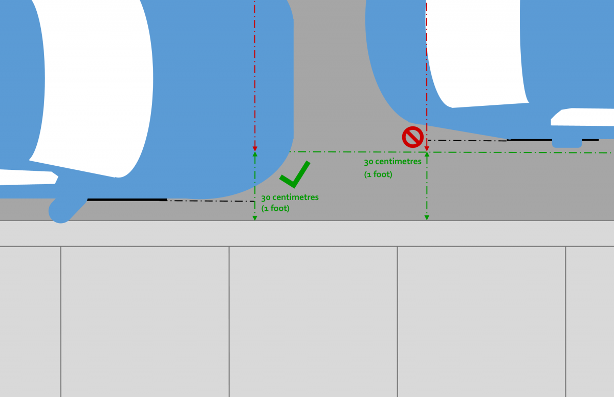 Distance from Curb Diagram