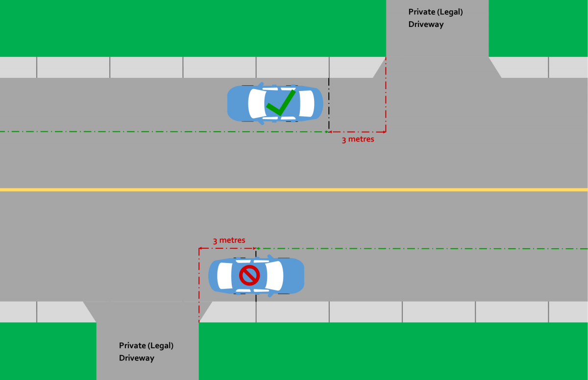 Driveway Distance Diagram