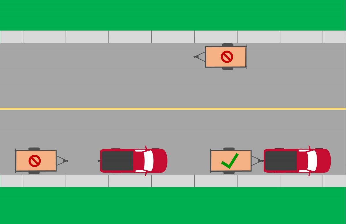 Trailer Parking Diagram