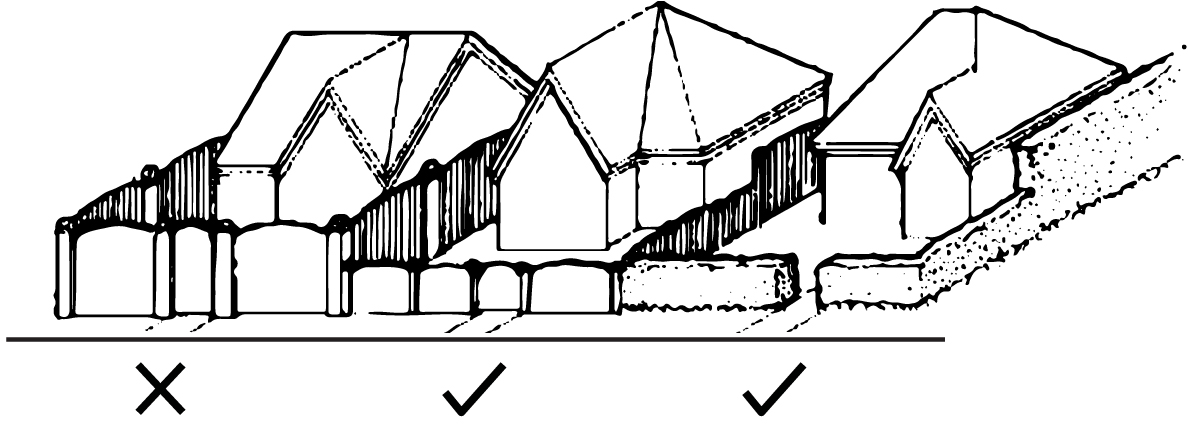2040 OCP - Fences or screening landscaping, greater than 1.0 m in height, are discouraged in front yards unless inconsistent with adjacent sites.