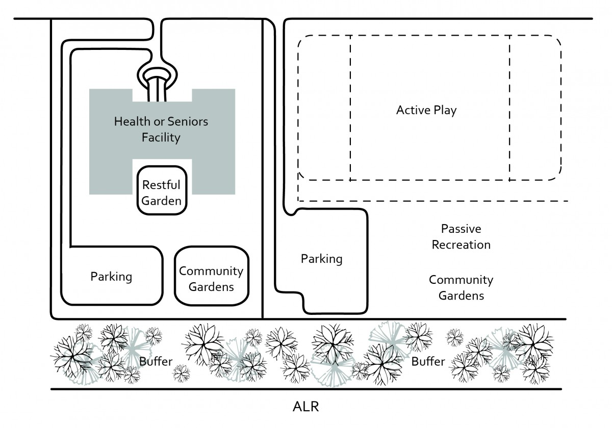 2040 OCP - Example of institutional and park designs to limit impact on vulnerable populations.