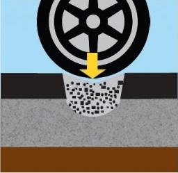 Illustration: compromised asphalt collapsing