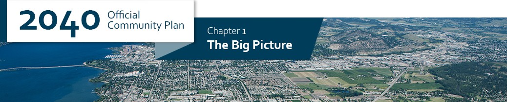 2040 OCP - Chapter 1 - The Big Picture chapter header, aerial image of the municipality of Kelowna