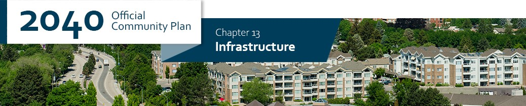 2040 OCP - Chapter 13 - Infrastructure header image of roadways and buildings in the core area of Kelowna